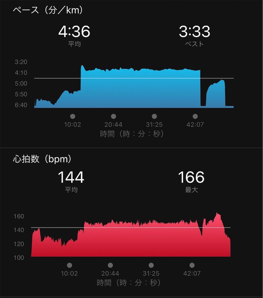 f:id:run50RUN:20210114112924j:image