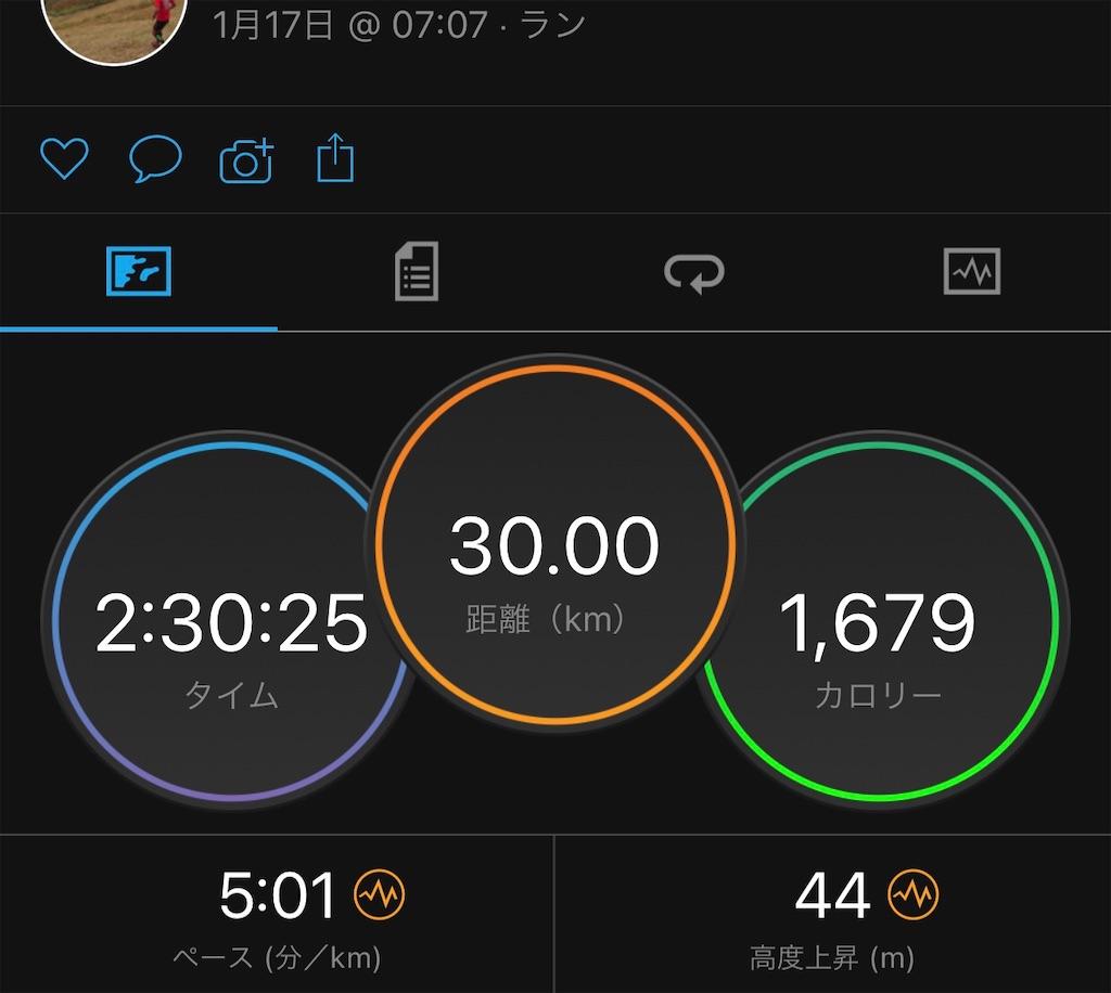 f:id:run50RUN:20210117133805j:image
