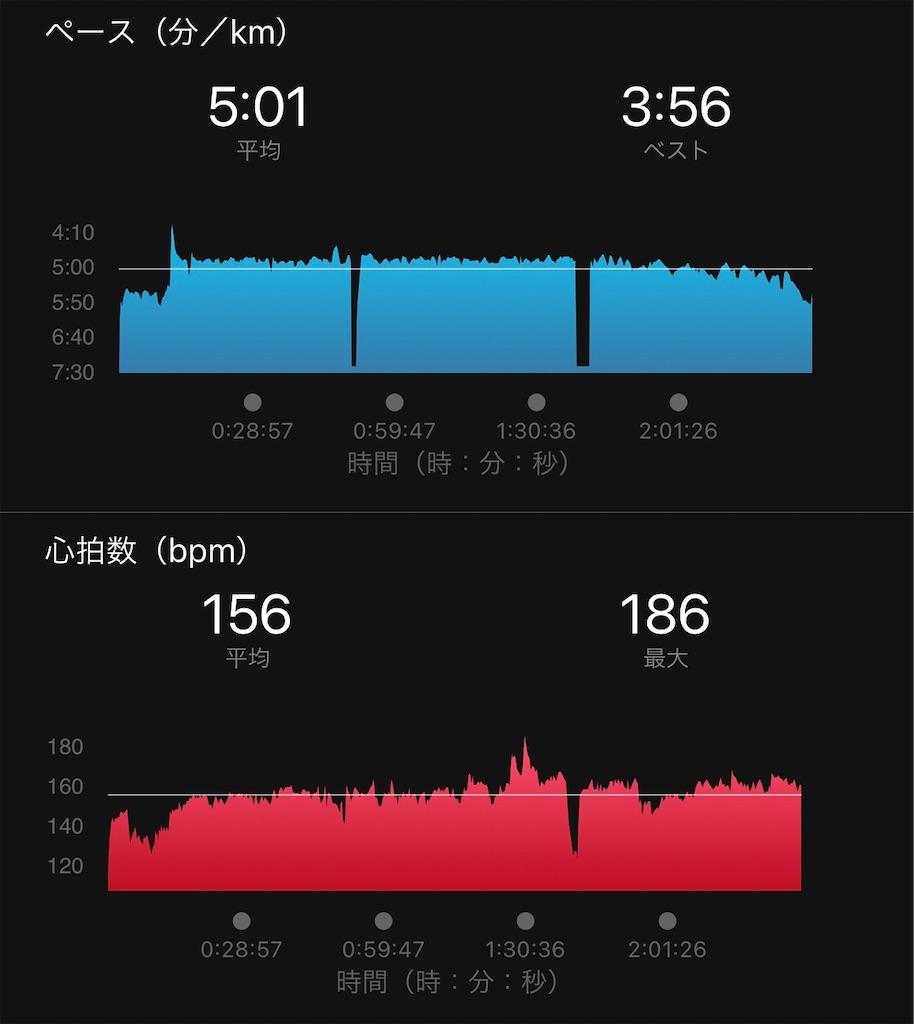 f:id:run50RUN:20210117133813j:image
