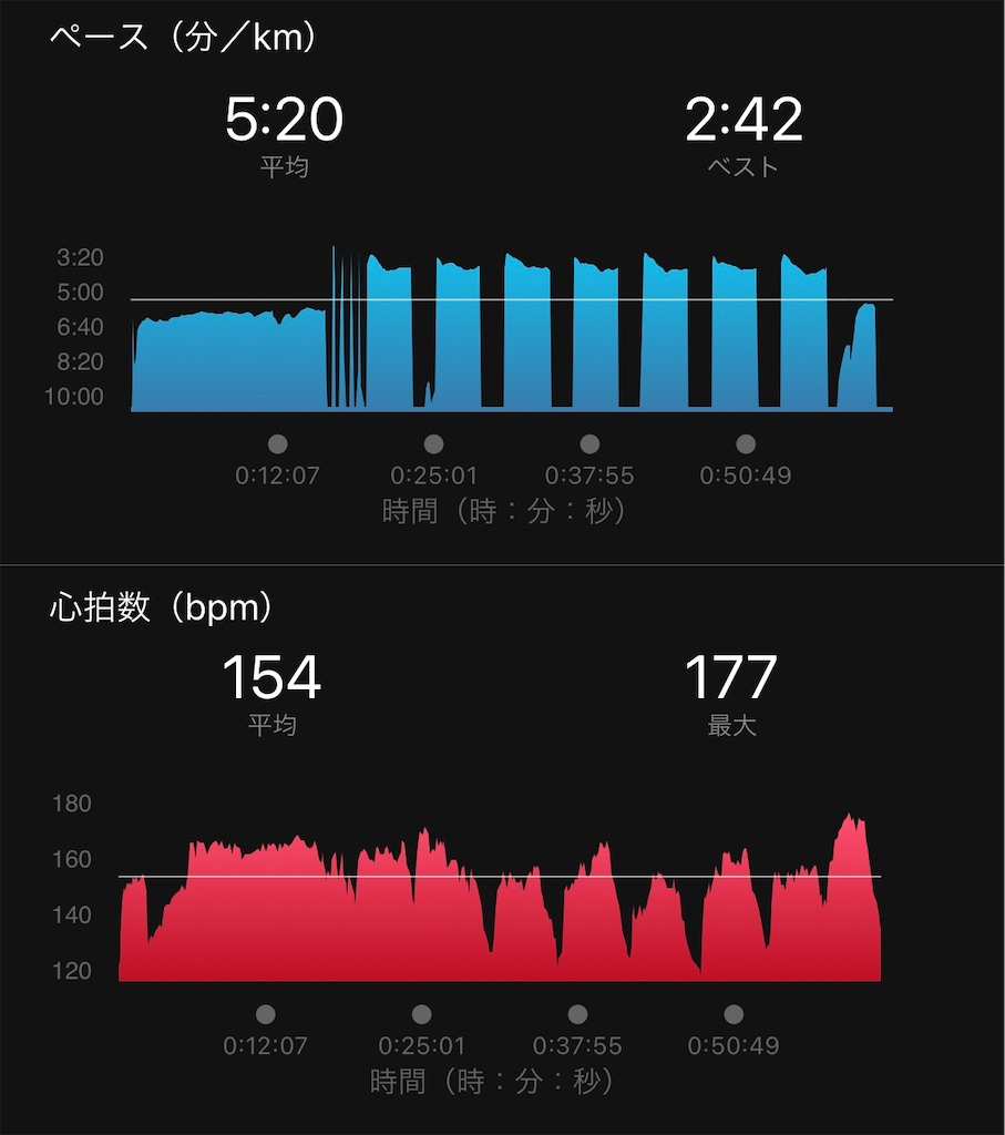 f:id:run50RUN:20210120072400j:image