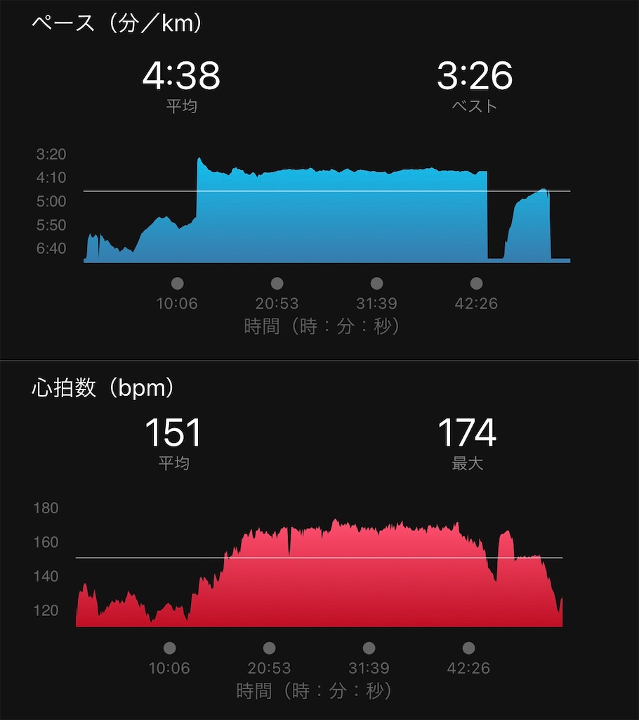 f:id:run50RUN:20210121071647j:image