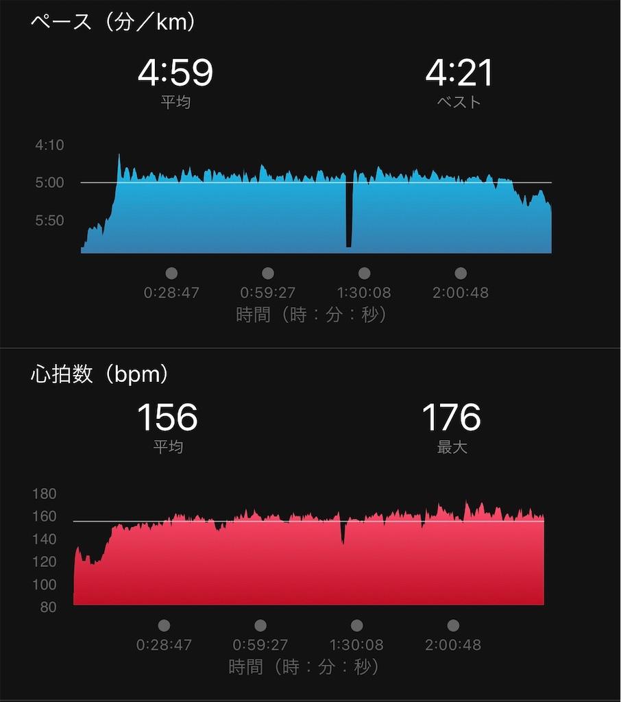 f:id:run50RUN:20210124140543j:image