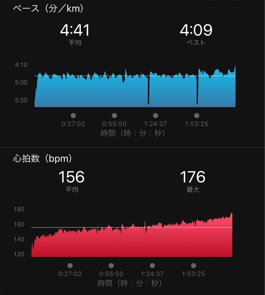 f:id:run50RUN:20210207193615j:image
