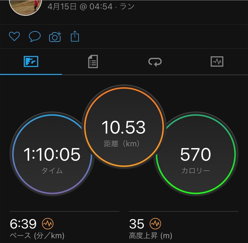 f:id:run50RUN:20210417100616j:image