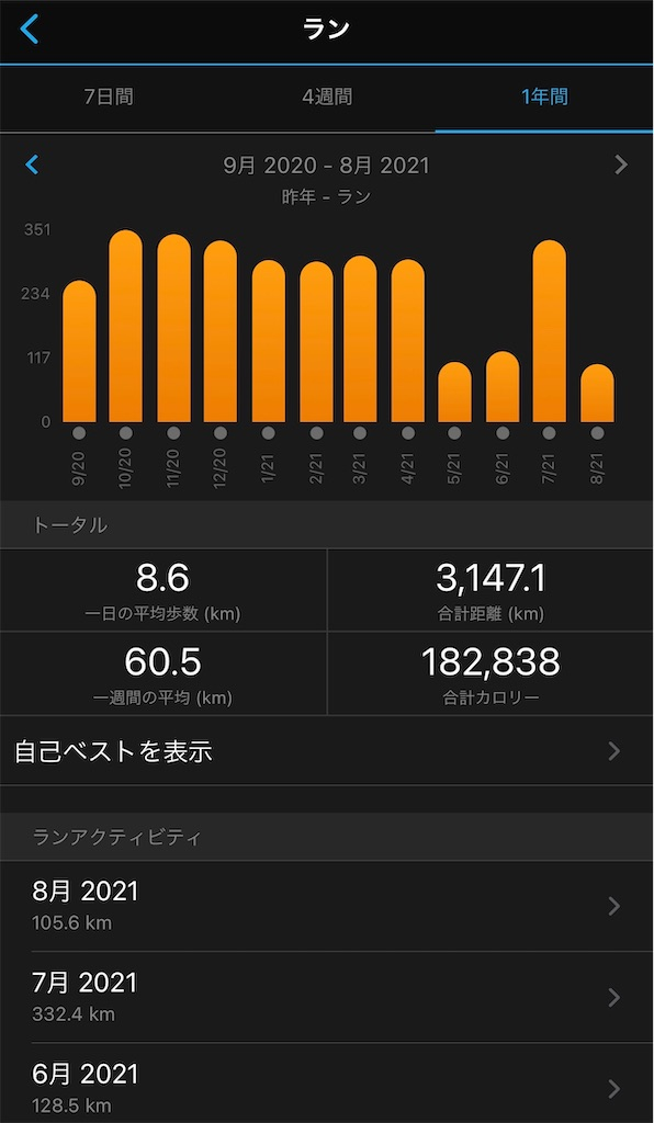 f:id:run50RUN:20210810172215j:image