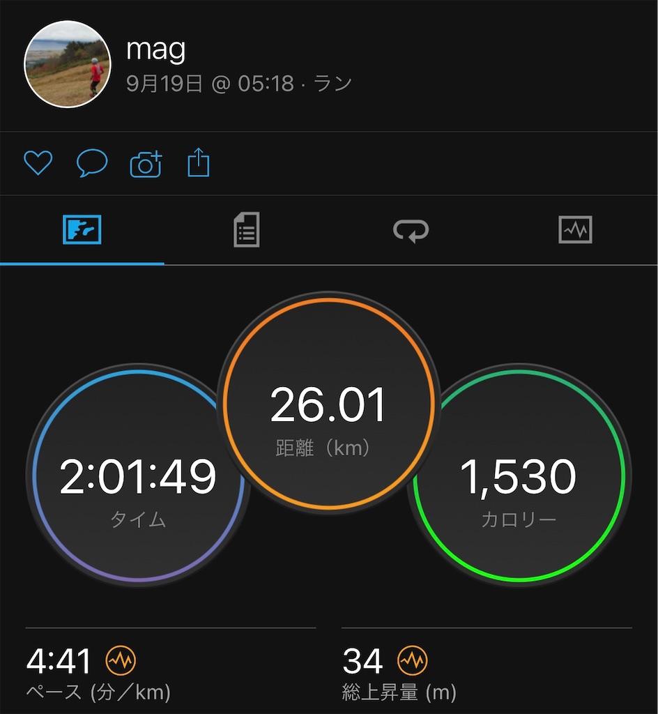 f:id:run50RUN:20210919094832j:image