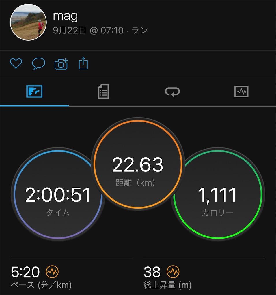 f:id:run50RUN:20210922170033j:image