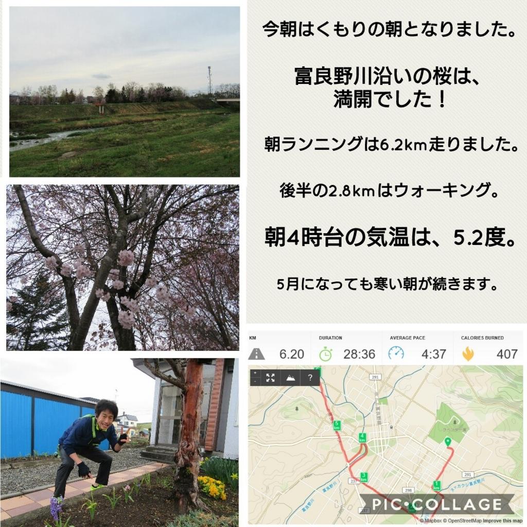 f:id:runken1125:20180506204243j:plain