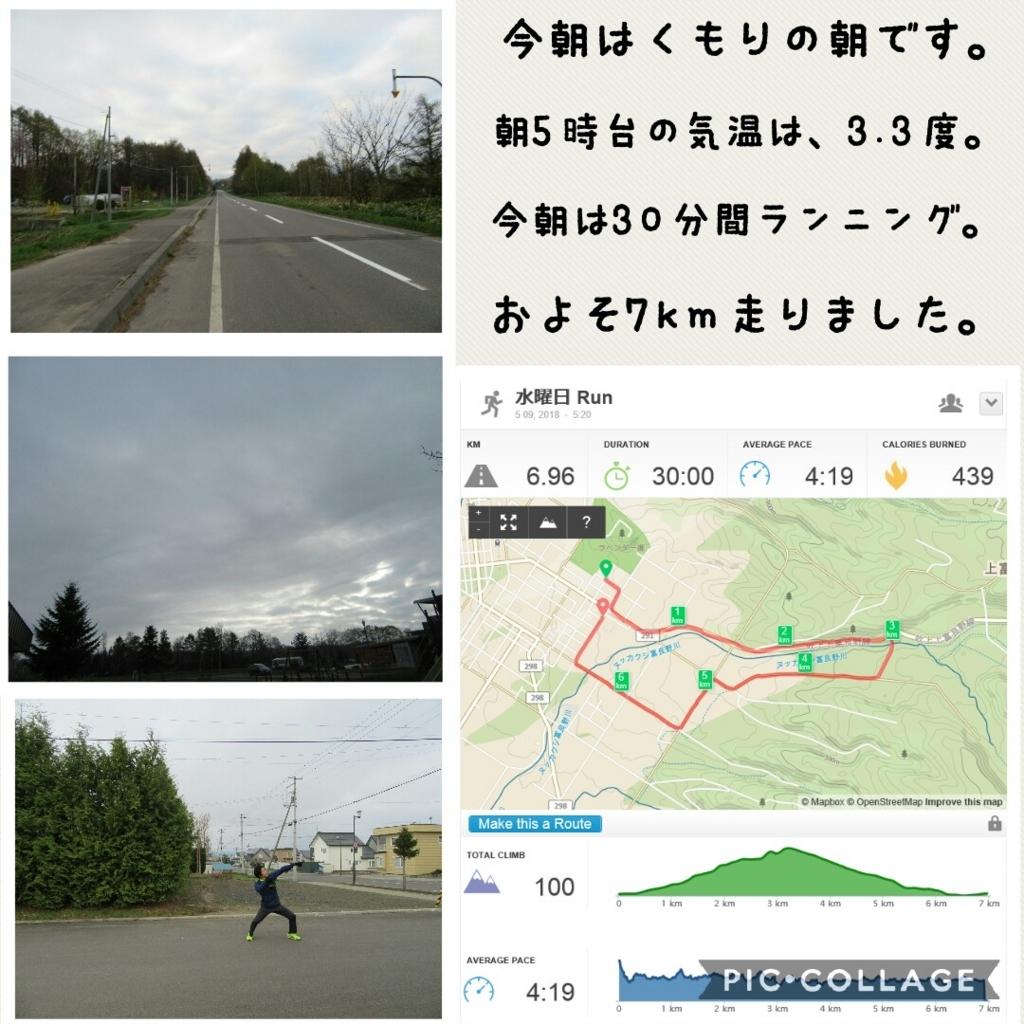 f:id:runken1125:20180509200120j:plain