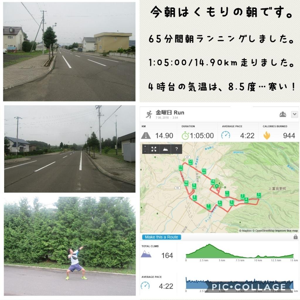 f:id:runken1125:20180706195902j:plain