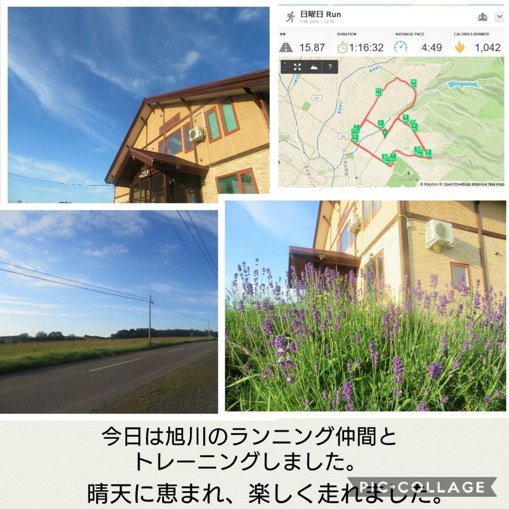 f:id:runken1125:20180708182747j:plain