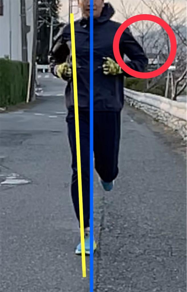 f:id:runner1974:20210215192205j:plain