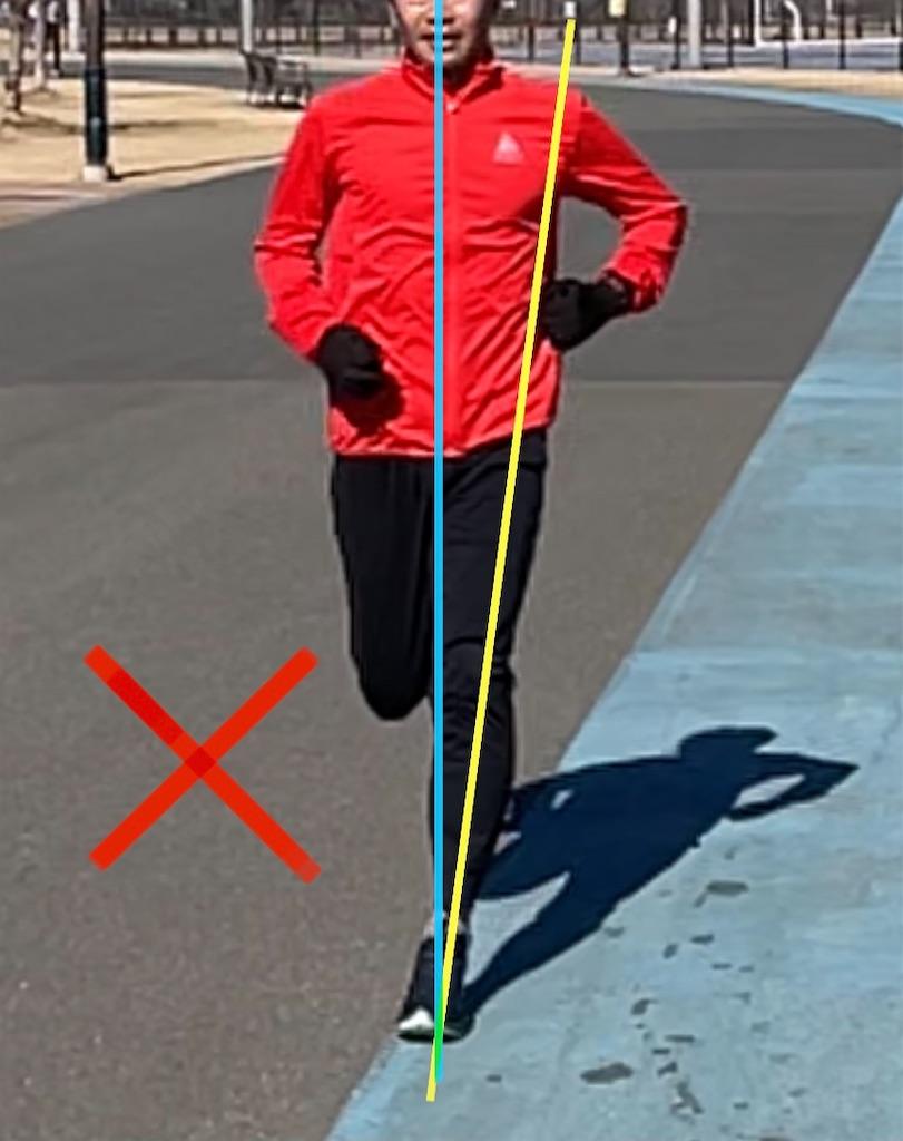 f:id:runner1974:20210215192347j:plain