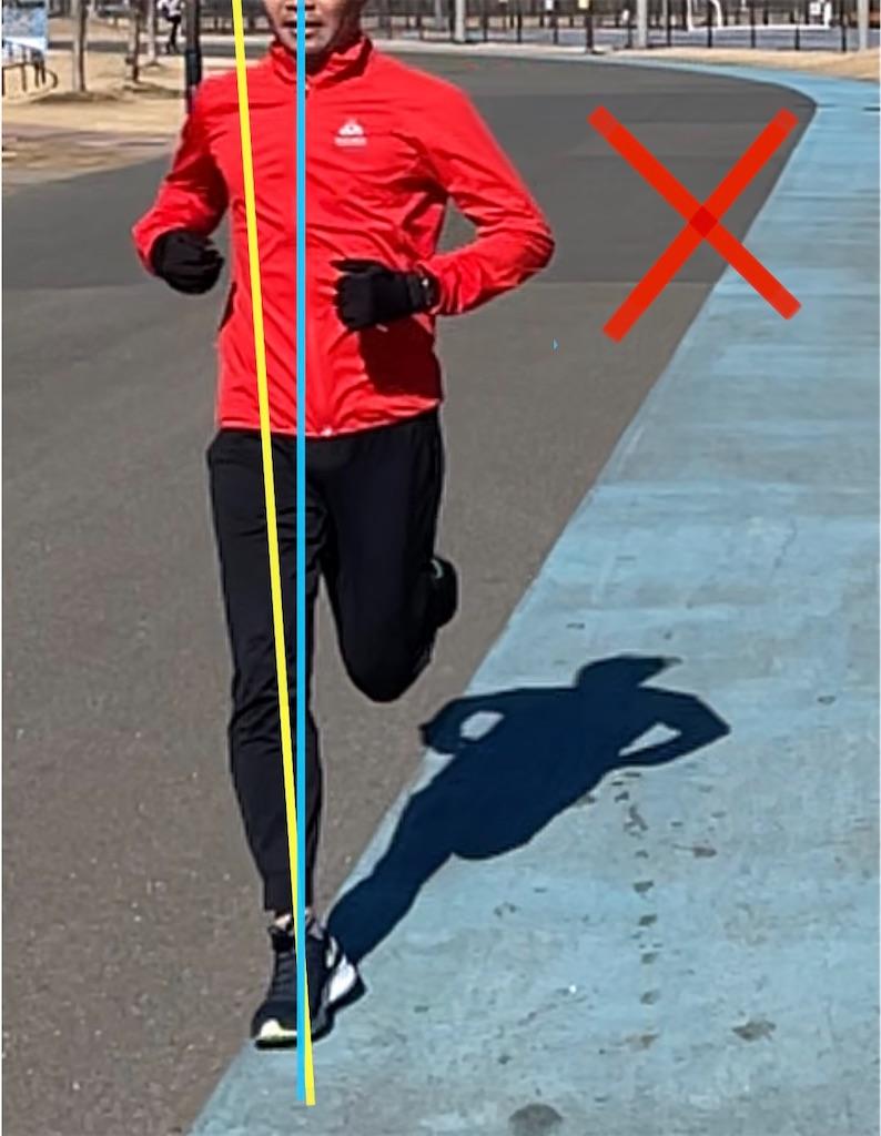 f:id:runner1974:20210215192356j:plain