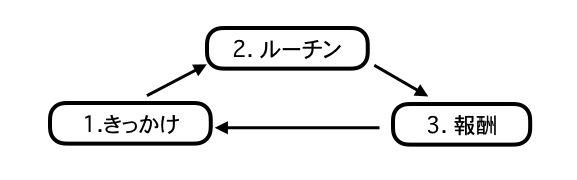 f:id:running-sizzle:20160505065546j:plain
