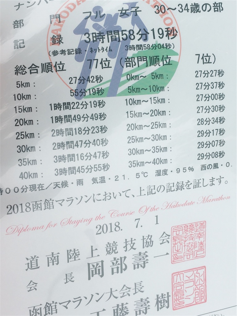 f:id:runningdiary:20180706130703j:image