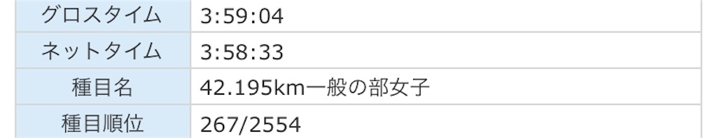 f:id:runningdiary:20181215213607j:image