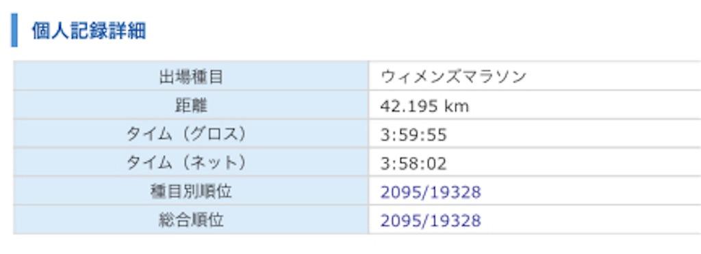 f:id:runningdiary:20190329222957j:image