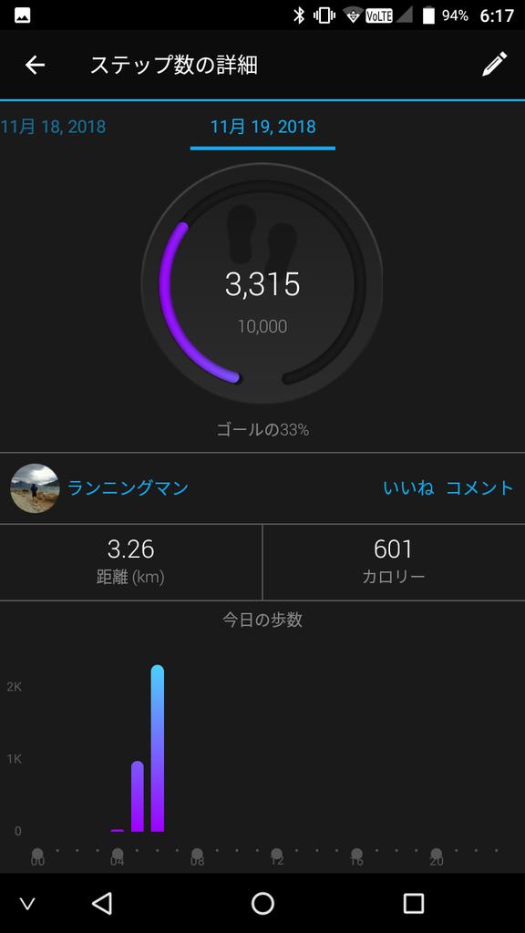 f:id:runningmanmanjimaru:20181119062841p:plain