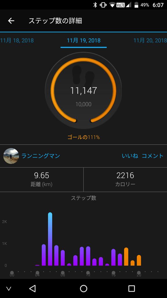 f:id:runningmanmanjimaru:20181120065411p:plain