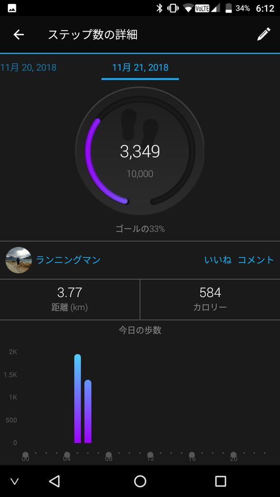 f:id:runningmanmanjimaru:20181121063353p:plain