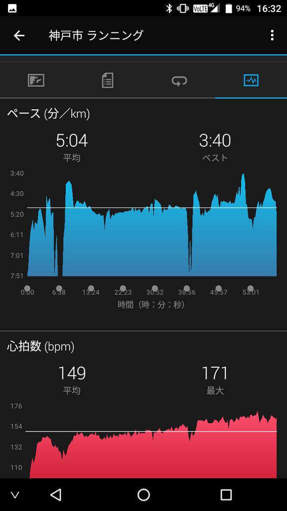 f:id:runningmanmanjimaru:20181122174818p:plain