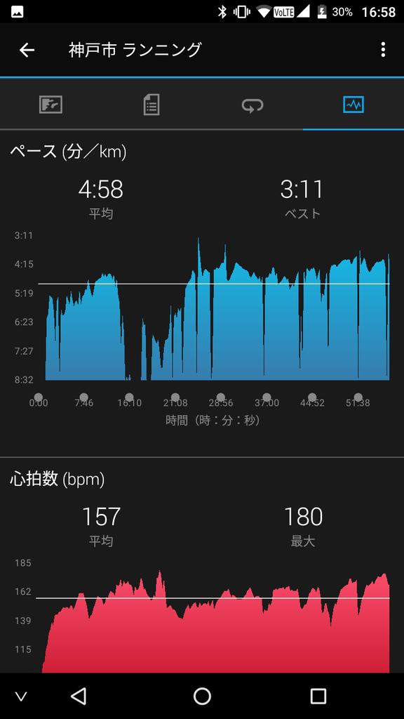 f:id:runningmanmanjimaru:20181124171726p:plain