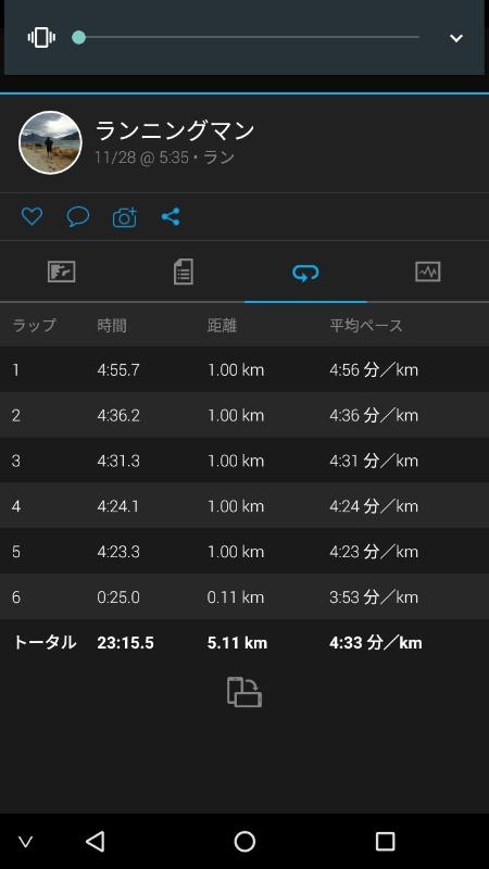 f:id:runningmanmanjimaru:20181130071409j:plain