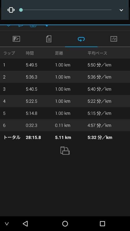 f:id:runningmanmanjimaru:20181130073947j:plain