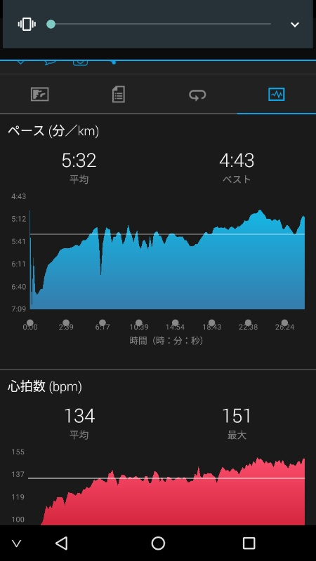 f:id:runningmanmanjimaru:20181130074005j:plain