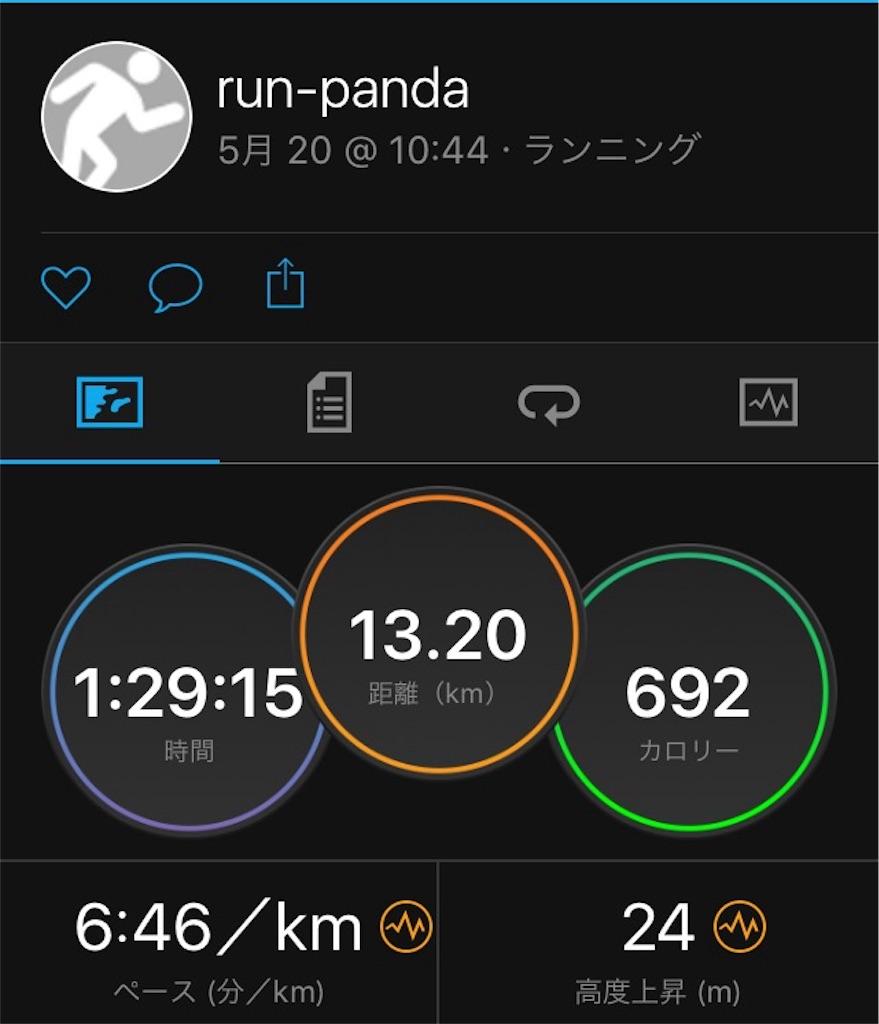 f:id:runpanda:20170520151349j:image