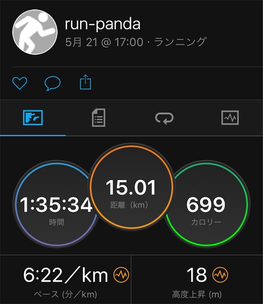 f:id:runpanda:20170521210956j:image