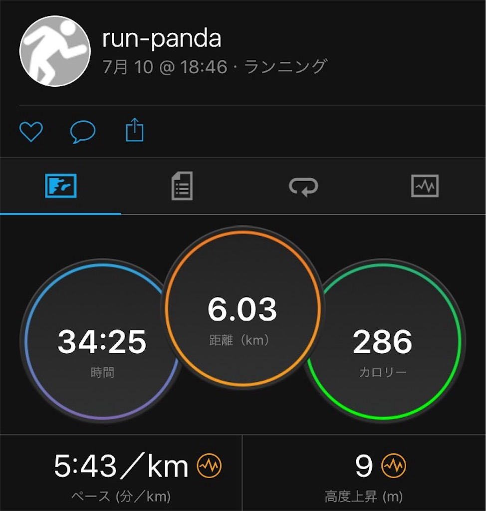 f:id:runpanda:20170714124301j:image