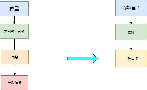 f:id:ruriageha:20210222214713p:plain