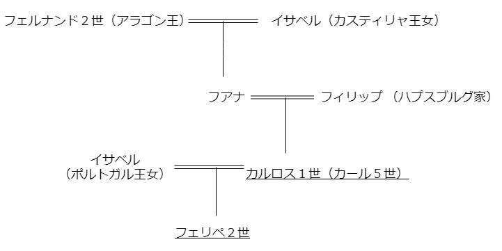 f:id:ruriageha:20210304210745j:plain