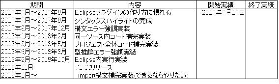 f:id:rutilicus:20170717225154p:plain