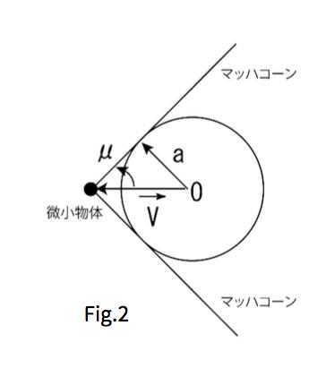f:id:rxon:20170516204805p:plain:w300