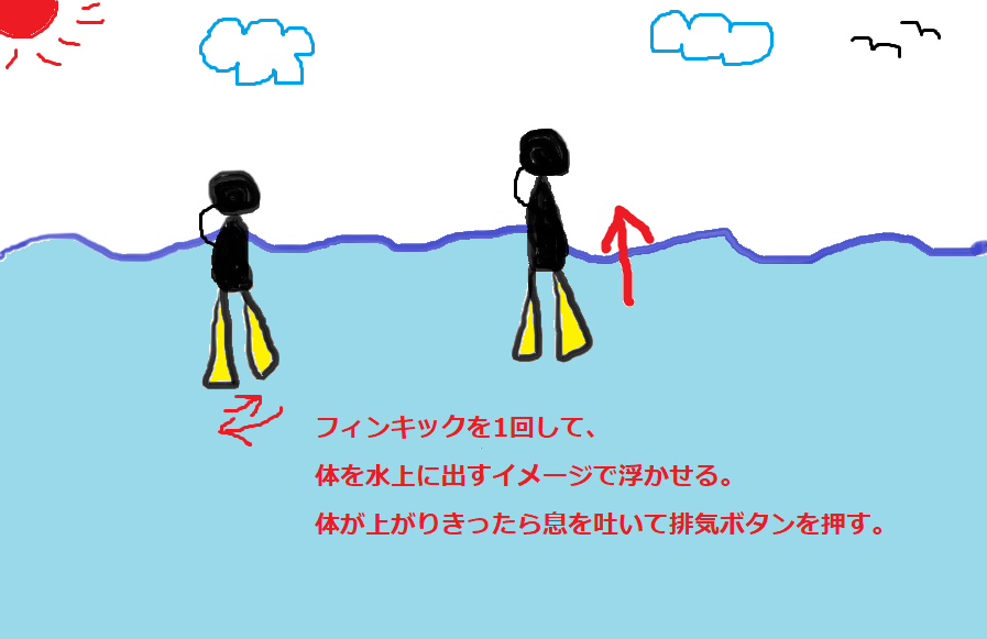 潜行のコツ1