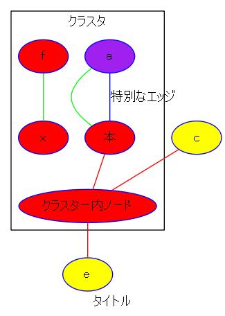 f:id:ryamada:20130730133207p:image