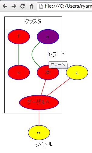 f:id:ryamada:20130730134136p:image