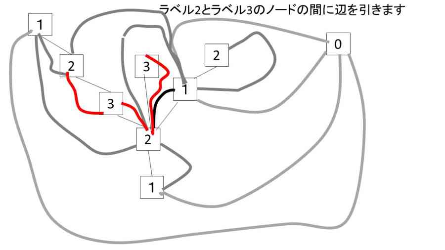 f:id:ryamada:20150523102642j:image