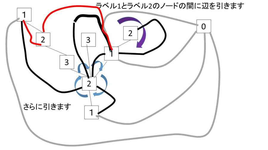 f:id:ryamada:20150523102644j:image