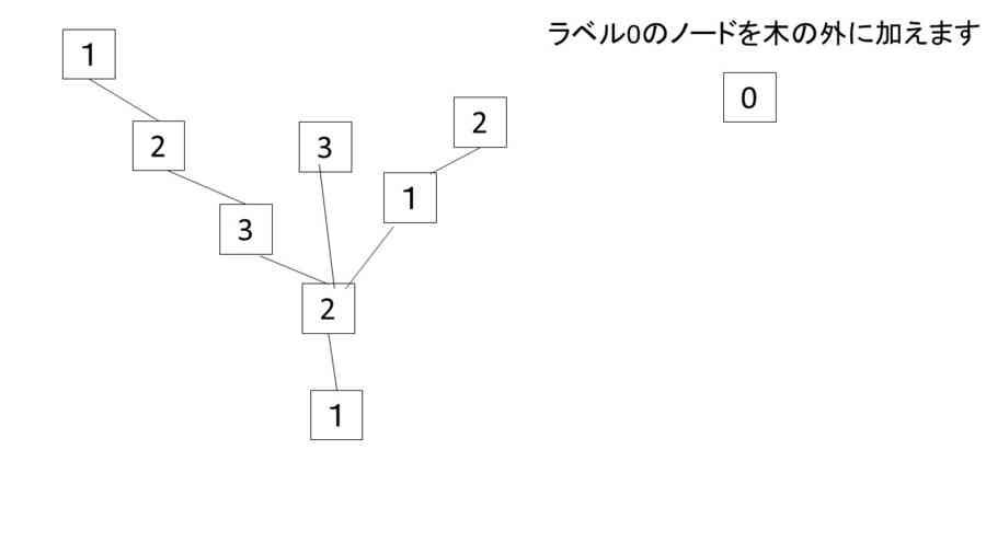 f:id:ryamada:20150523102650j:image