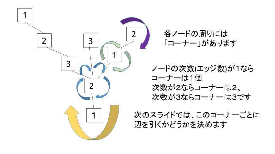 f:id:ryamada:20150523102651j:image