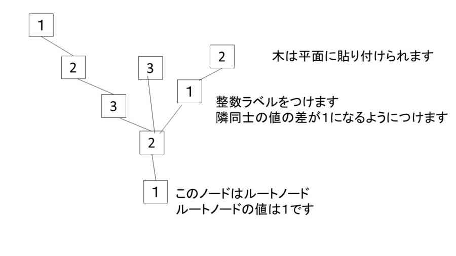 f:id:ryamada:20150523102653j:image