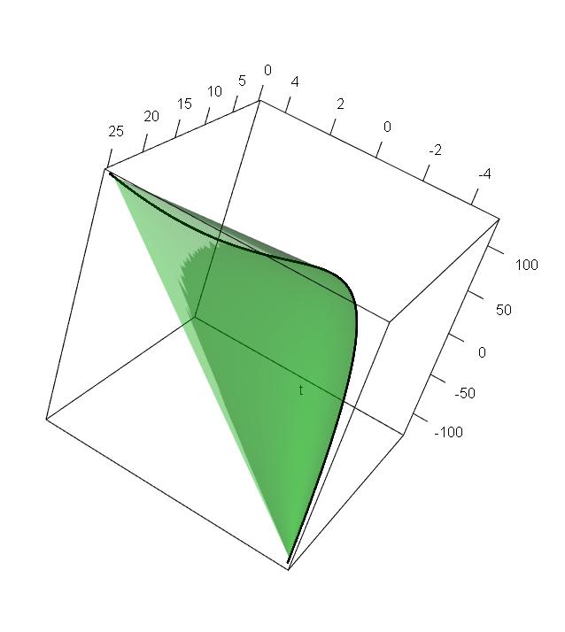 f:id:ryamada:20200218181848p:plain