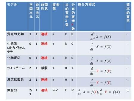 f:id:ryamada22:20120312152449j:image