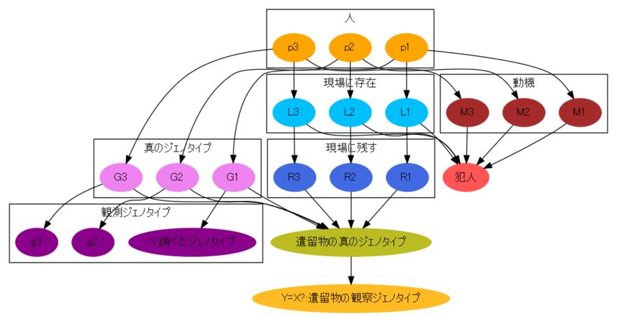 f:id:ryamada22:20130829144942p:image