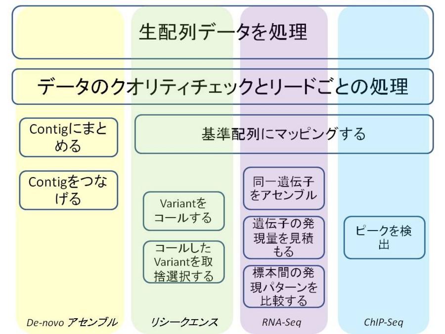 f:id:ryamada22:20140117142239j:image