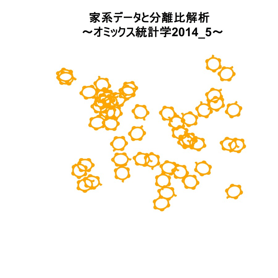 f:id:ryamada22:20140213214815j:image